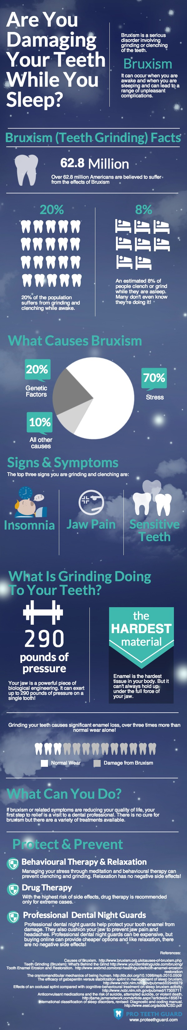 Infographic on Bruxism - Are you damaging your teeth while you sleep?